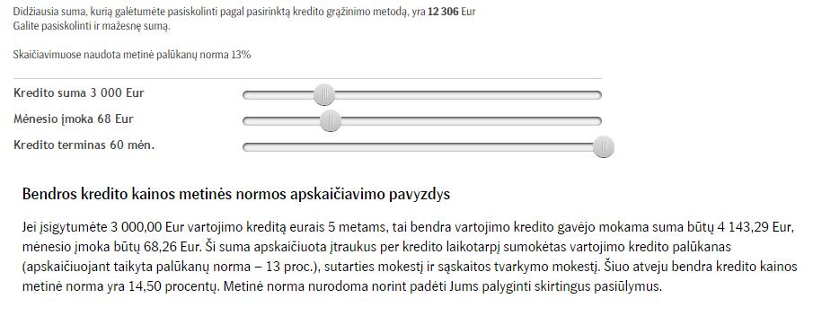 banko paskolų prekybos sistema ir metodas)